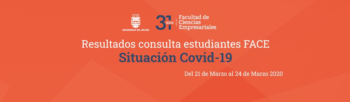 Resultados consulta estudiantes FACE Situación Covid 19